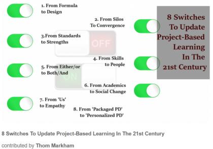 Enseignement par projet: 8 astuces