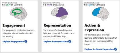 """La promesse du """"design universel d'apprentissage""""... tout un programme"""
