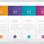 """Sprint pédagogique: les thèmes de votre """"groupe de pairs"""" d'enseignants"""