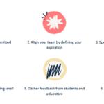 Coaching de profs: hackez votre pédagogie