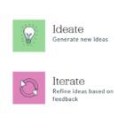 """Solutions de """"design thinking"""" en pédagogie"""